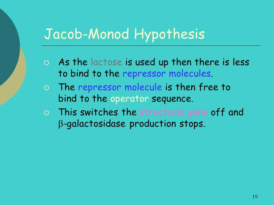 Jacob-Monod Hypothesis