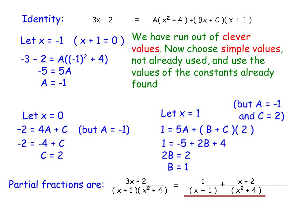 Partial fractions are: