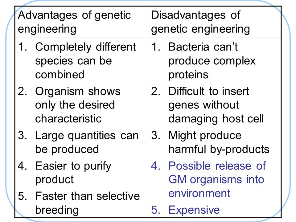 disadvantages of genetic engineering { genetic engineering presented by: soz najat firdaws yasin chawan jamal darya ali nusaiba abdullah.