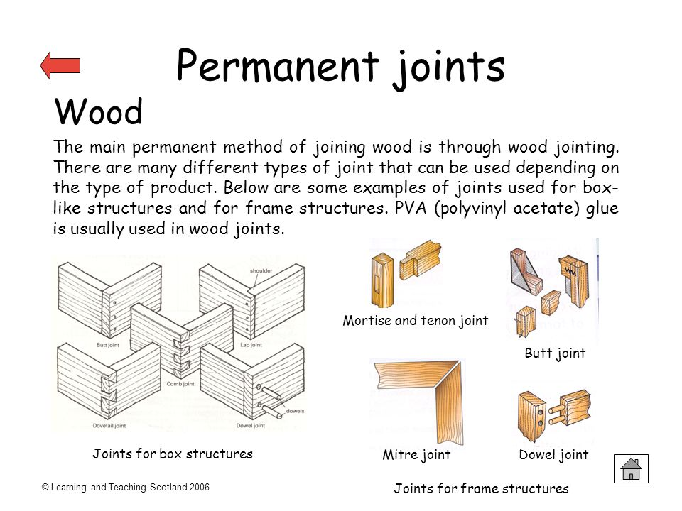 Permanent joints Wood.