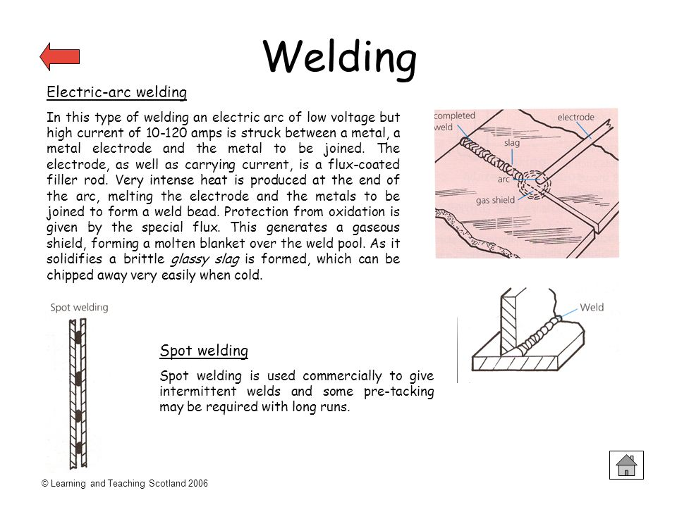 Welding Electric-arc welding Spot welding