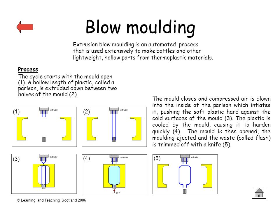 Blow moulding Extrusion blow moulding is an automated process