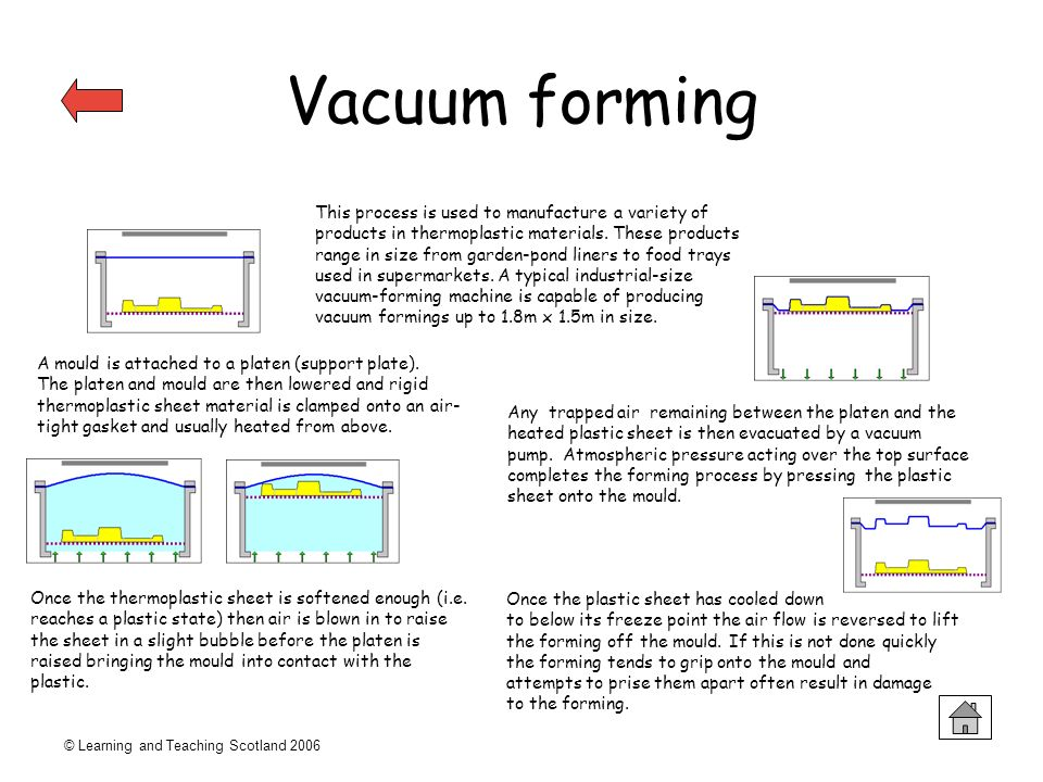 Vacuum forming This process is used to manufacture a variety of