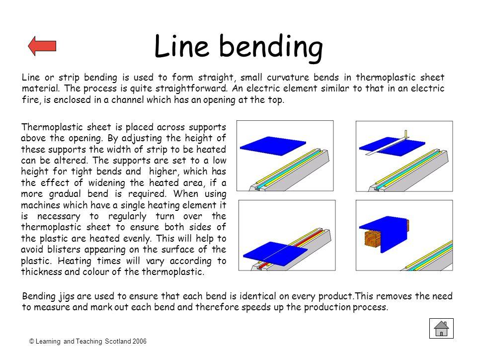 Line bending
