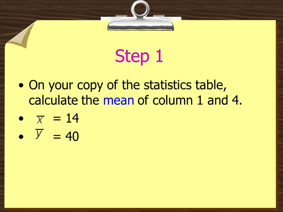 Step 1 On your copy of the statistics table, calculate the mean of column 1 and 4. = 14 = 40