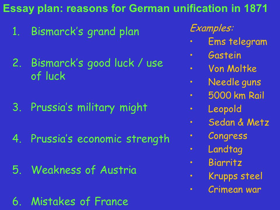 Essay plan: reasons for German unification in 1871