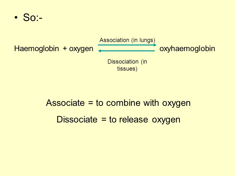 So:- Associate = to combine with oxygen Dissociate = to release oxygen