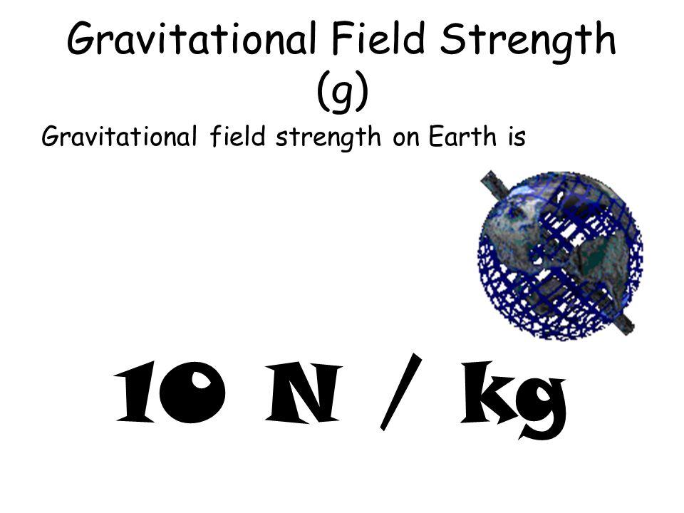 Gravitational Field Strength (g)