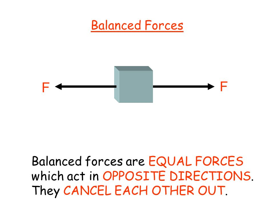 Balanced Forces F. F. Balanced forces are EQUAL FORCES which act in OPPOSITE DIRECTIONS.