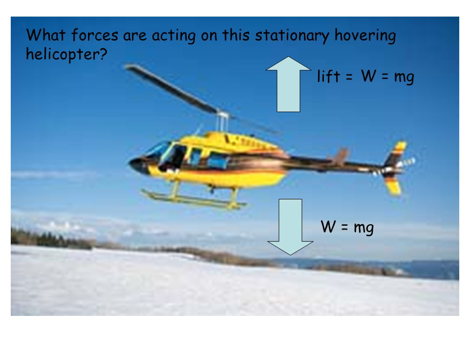 What forces are acting on this stationary hovering helicopter