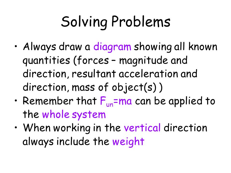 Solving Problems Always draw a diagram showing all known