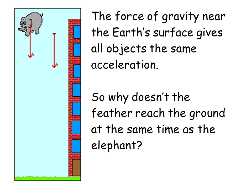 The force of gravity near