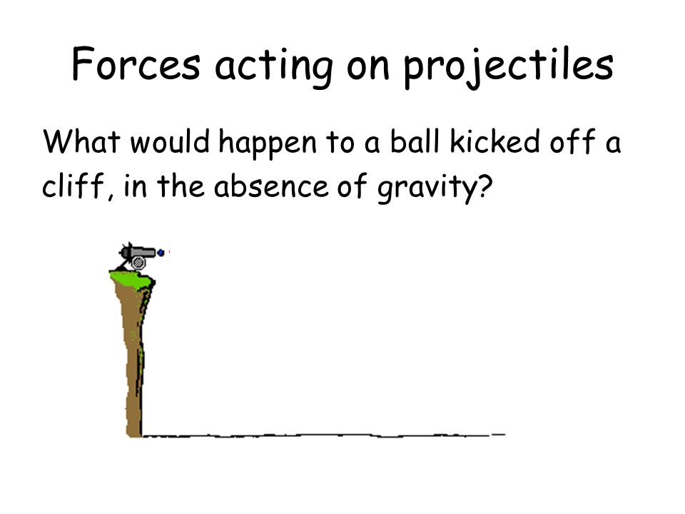Forces acting on projectiles