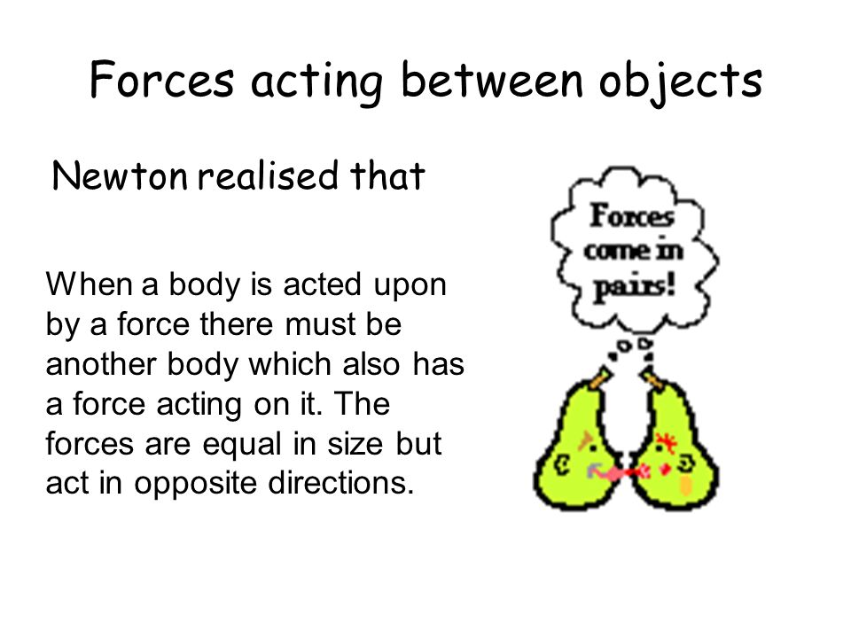Forces acting between objects