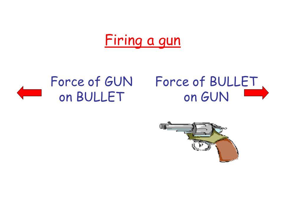 Firing a gun Force of GUN on BULLET Force of BULLET on GUN