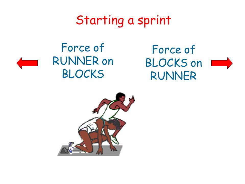Force of RUNNER on BLOCKS