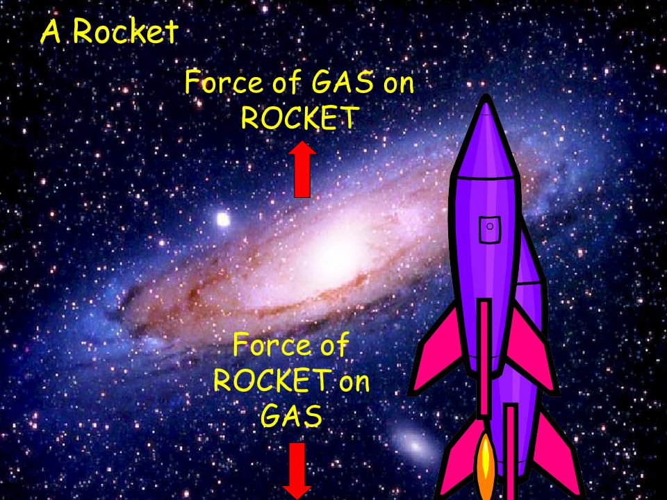 A Rocket Force of GAS on ROCKET Force of ROCKET on GAS