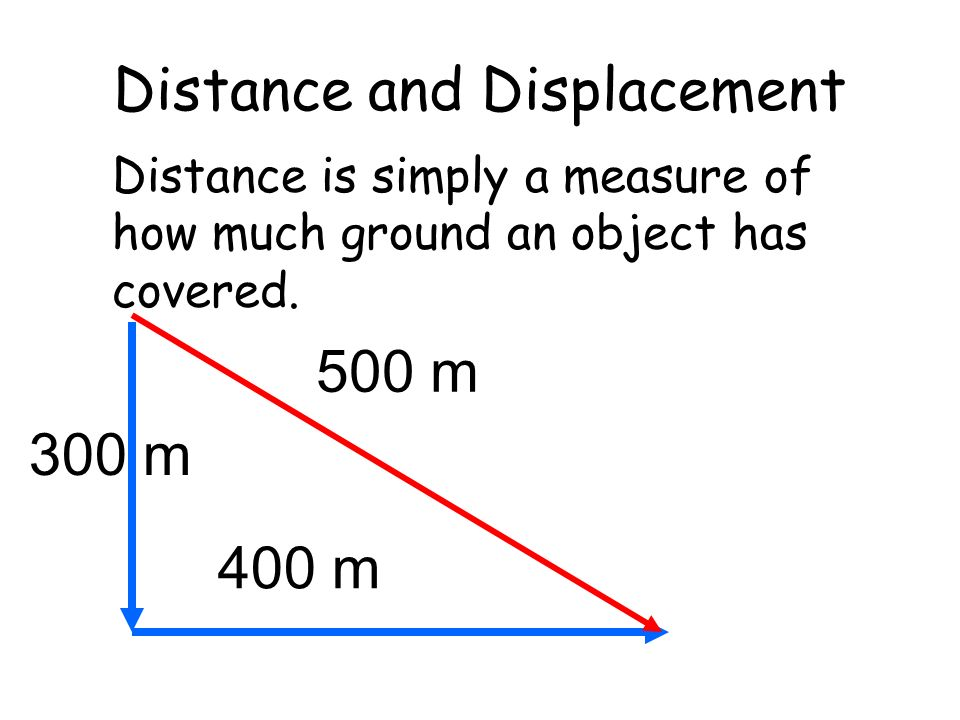 Distance and Displacement