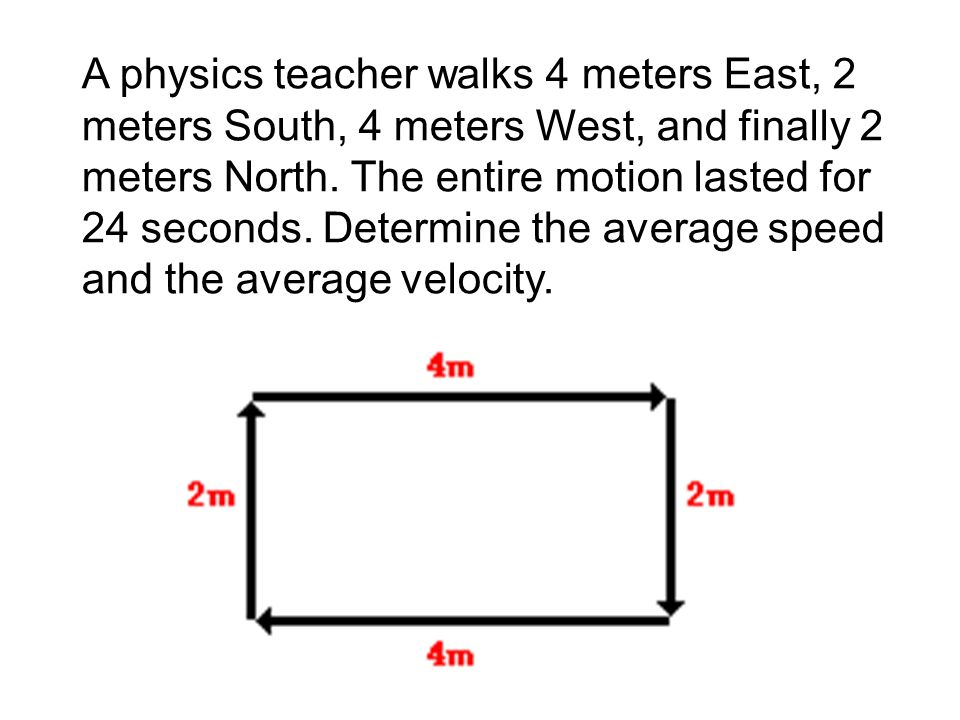 A physics teacher walks 4 meters East, 2 meters South, 4 meters West, and finally 2 meters North. The entire motion lasted for 24 seconds. Determine the average speed and the average velocity.