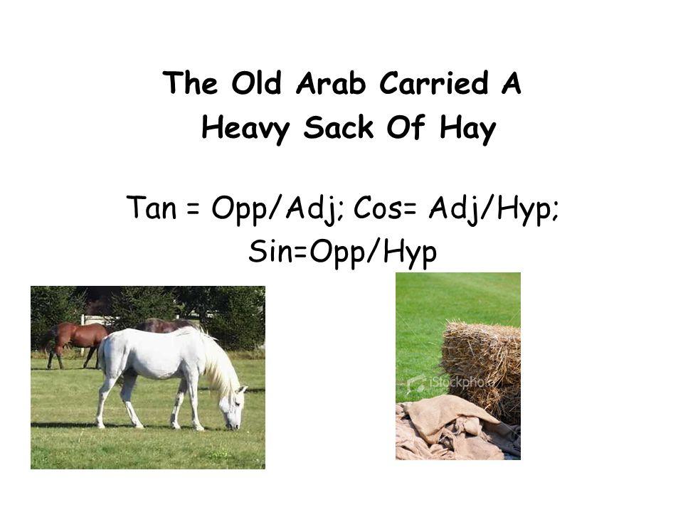 Tan = Opp/Adj; Cos= Adj/Hyp;