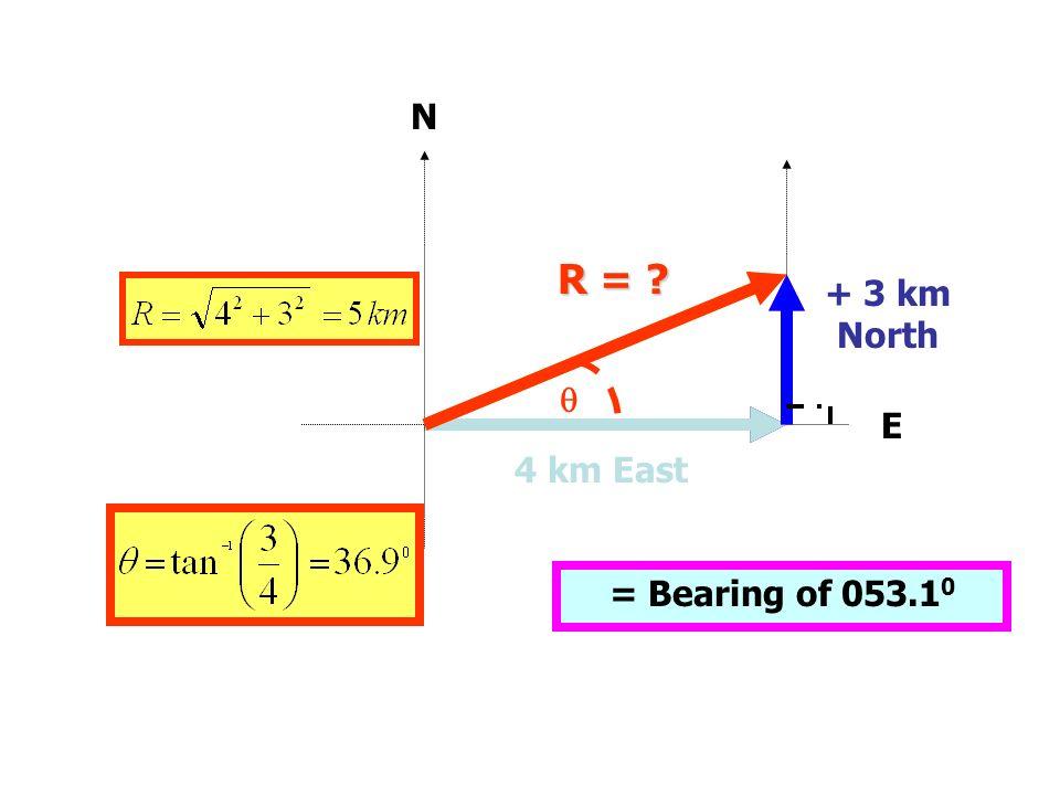 N R = + 3 km North  E 4 km East = Bearing of 053.10