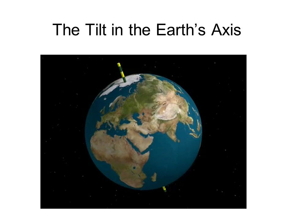The Tilt in the Earth's Axis