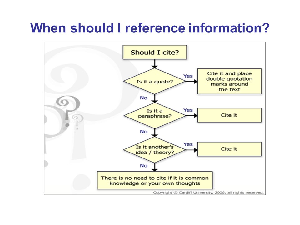 When should I reference information