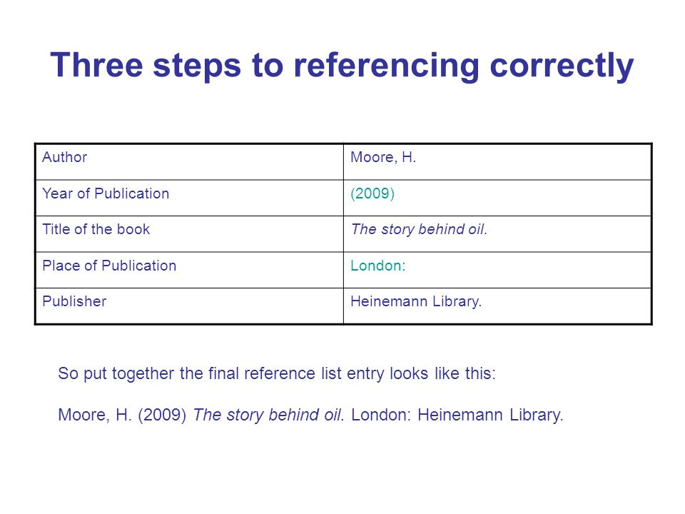 Three steps to referencing correctly