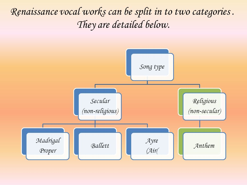 Renaissance vocal works can be split in to two categories .
