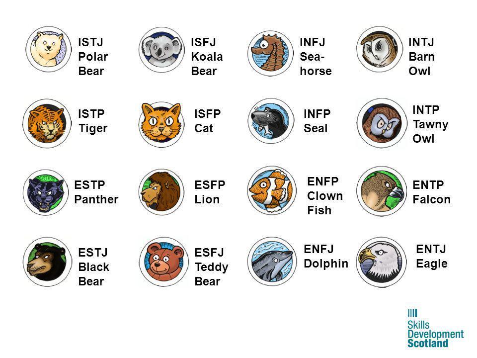 ISTJ Polar Bear ISFJ Koala Bear. INFJ Sea-horse. INTJ Barn Owl. INTP Tawny Owl. ISTP Tiger. ISFP Cat.