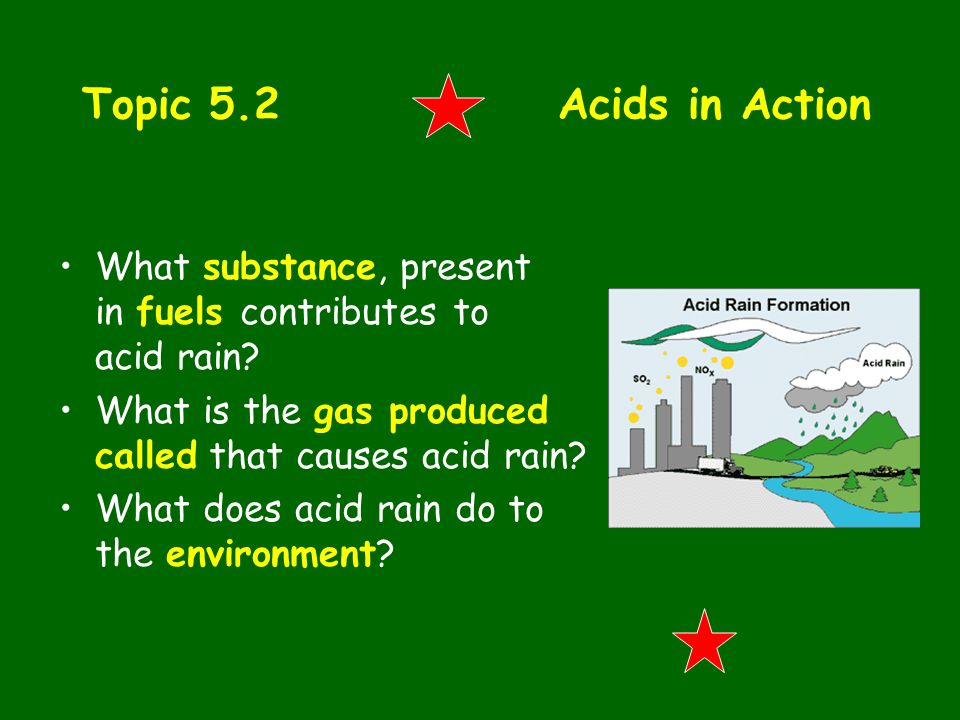 Topic 5.2 Acids in Action What substance, present in fuels contributes to acid rain