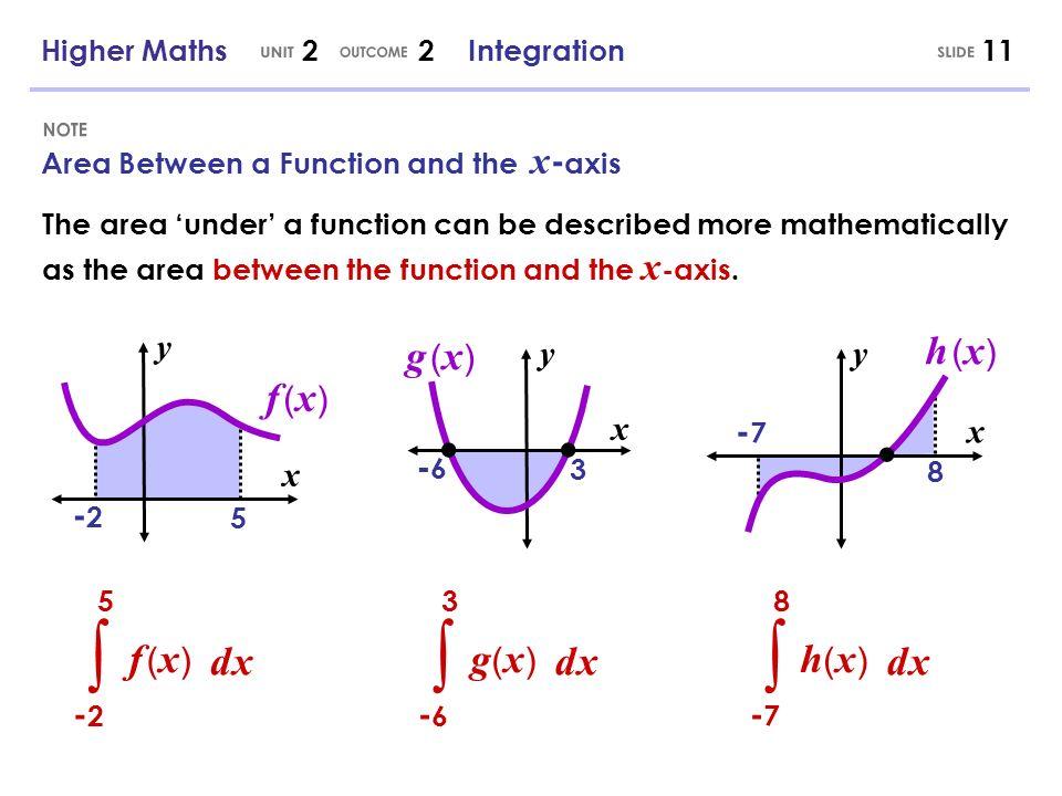 ∫ ∫ ∫ UNIT OUTCOME SLIDE NOTE y y y x x x g (x) h (x) f (x) f (x) d x