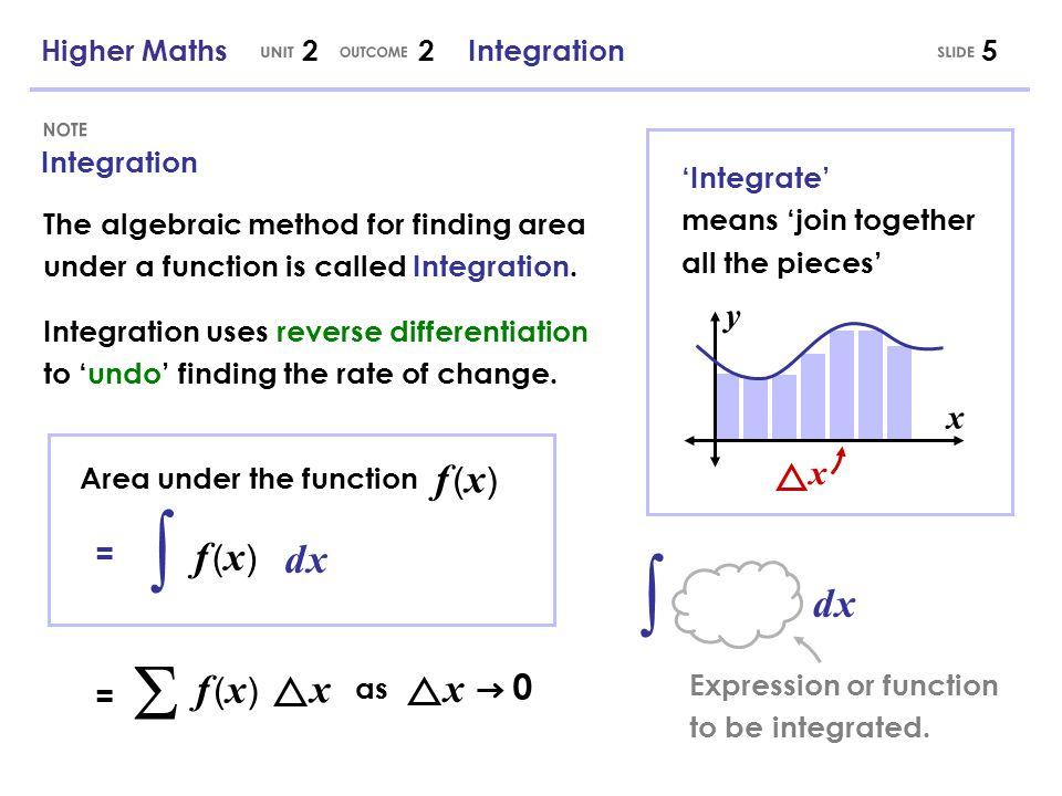 ∫ ∫ S UNIT OUTCOME SLIDE NOTE y x f (x) f (x) d x d x f (x) x x x = =