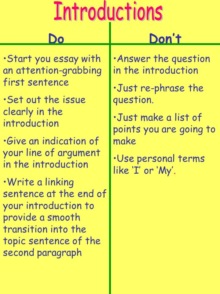 essay do s and don ts introductions development conclusions ppt  2 introductions