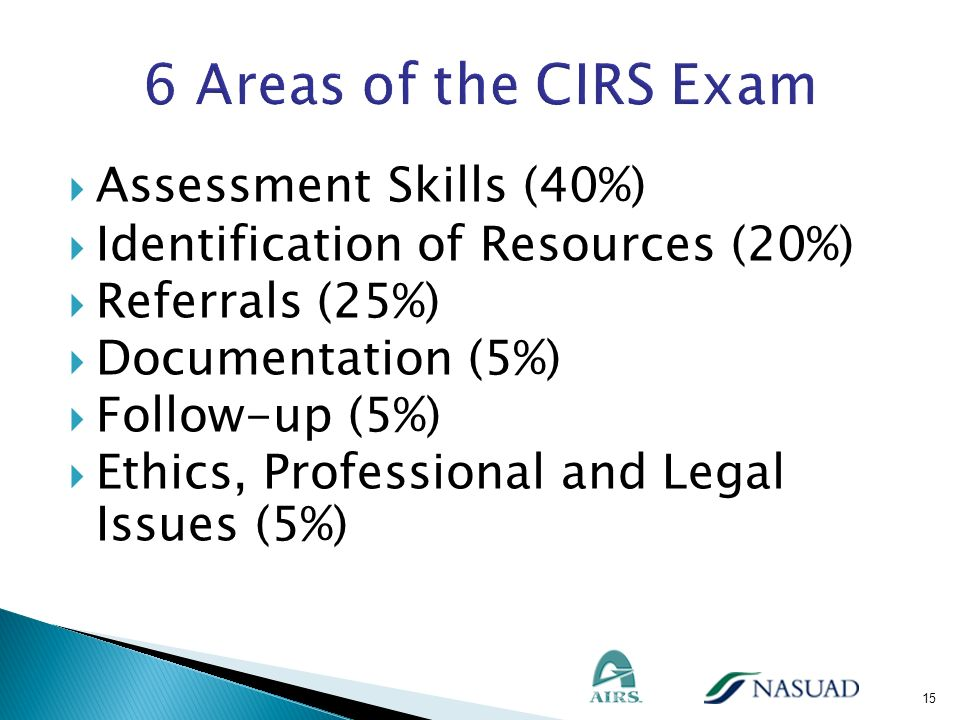6 Areas of the CIRS Exam Assessment Skills (40%)