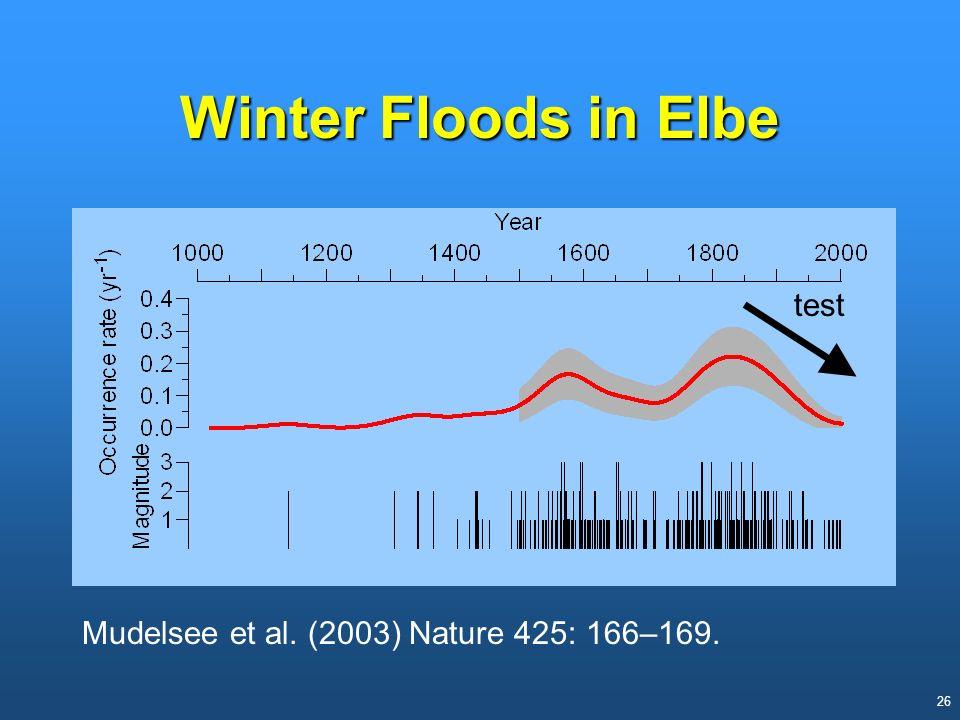 Winter Floods in Elbe test Mudelsee et al. (2003) Nature 425: 166–169.