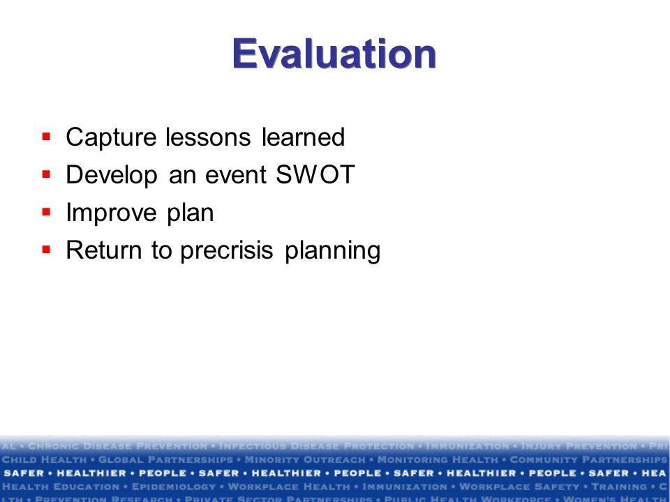 Evaluation Capture lessons learned Develop an event SWOT Improve plan