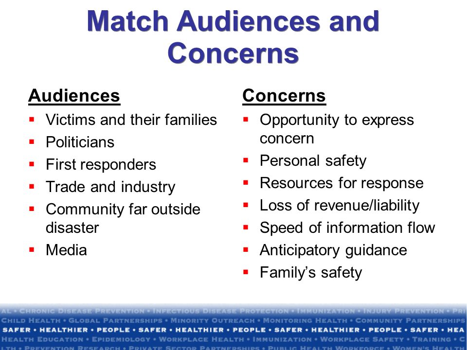 Match Audiences and Concerns