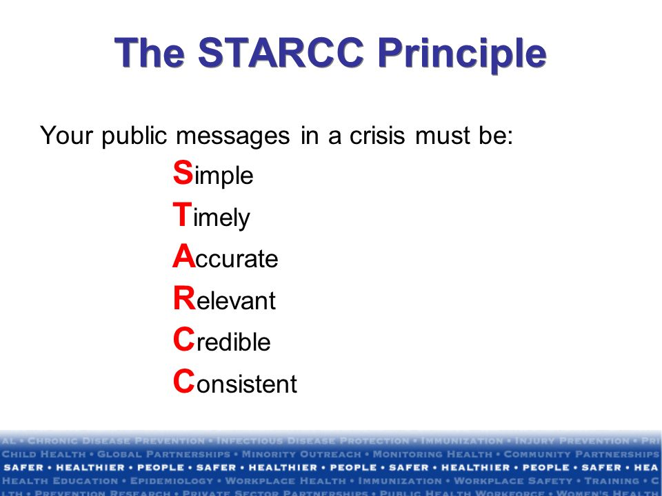 The STARCC Principle Simple Timely Accurate Relevant Credible