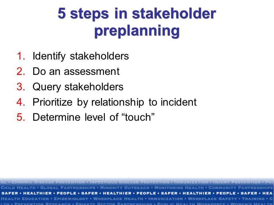 5 steps in stakeholder preplanning