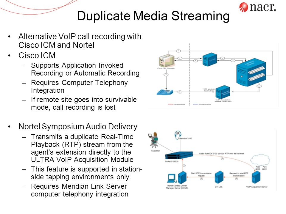 Duplicate Media Streaming