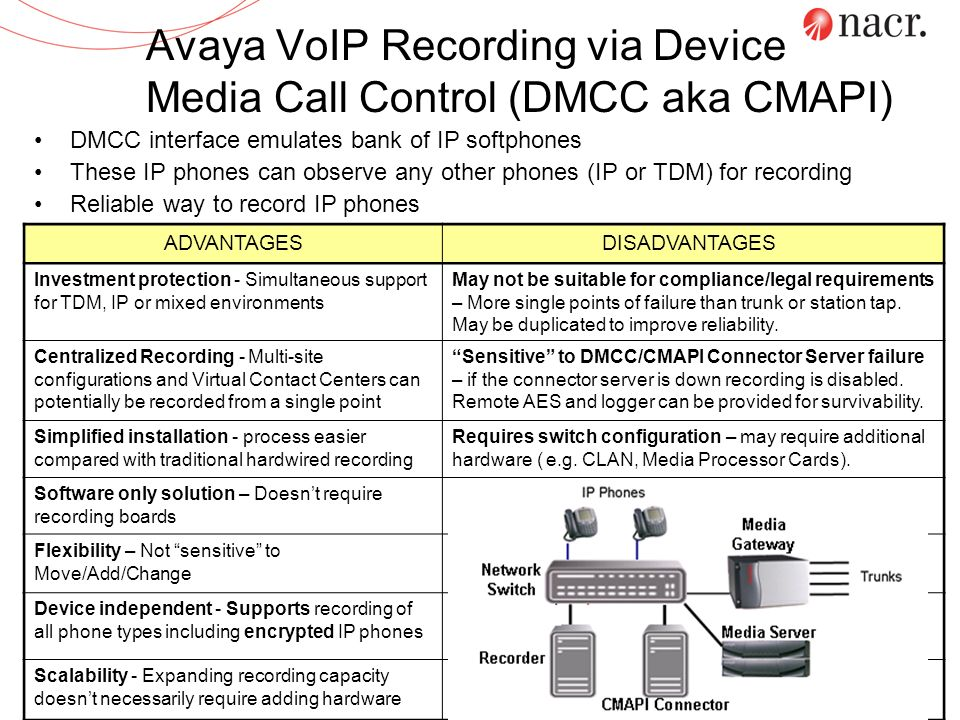 Avaya VoIP Recording via Device Media Call Control (DMCC aka CMAPI)