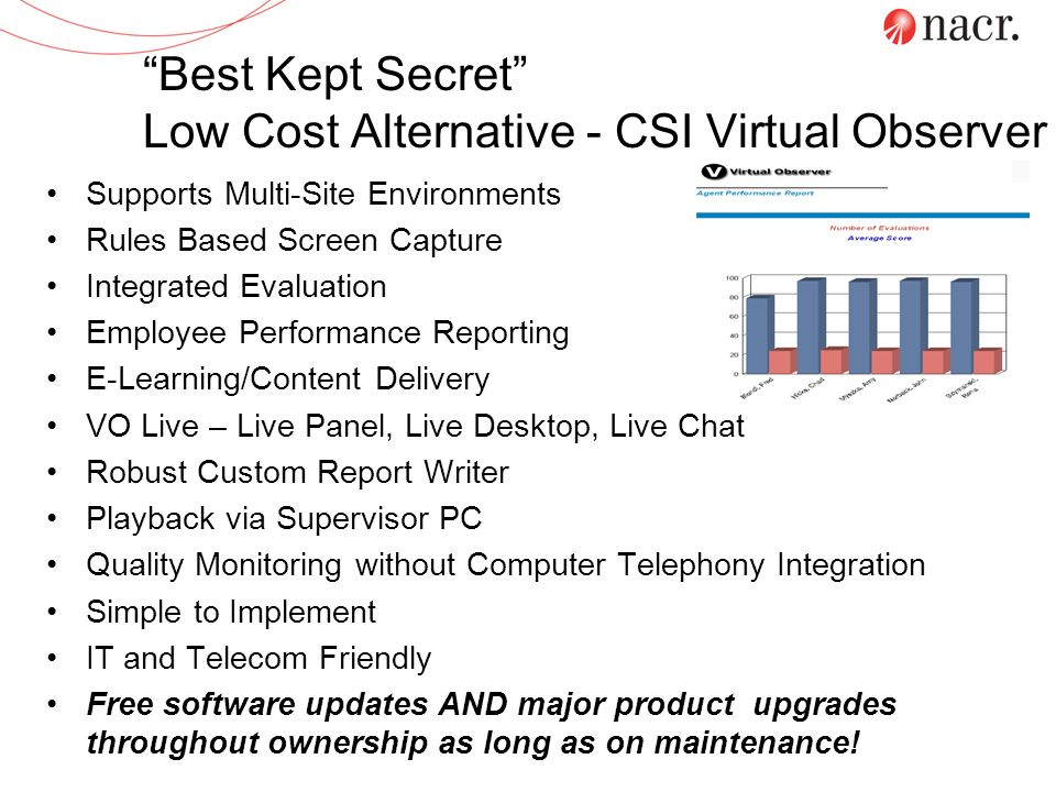 Best Kept Secret Low Cost Alternative - CSI Virtual Observer