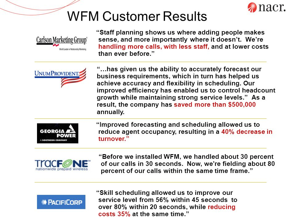 WFM Customer Results