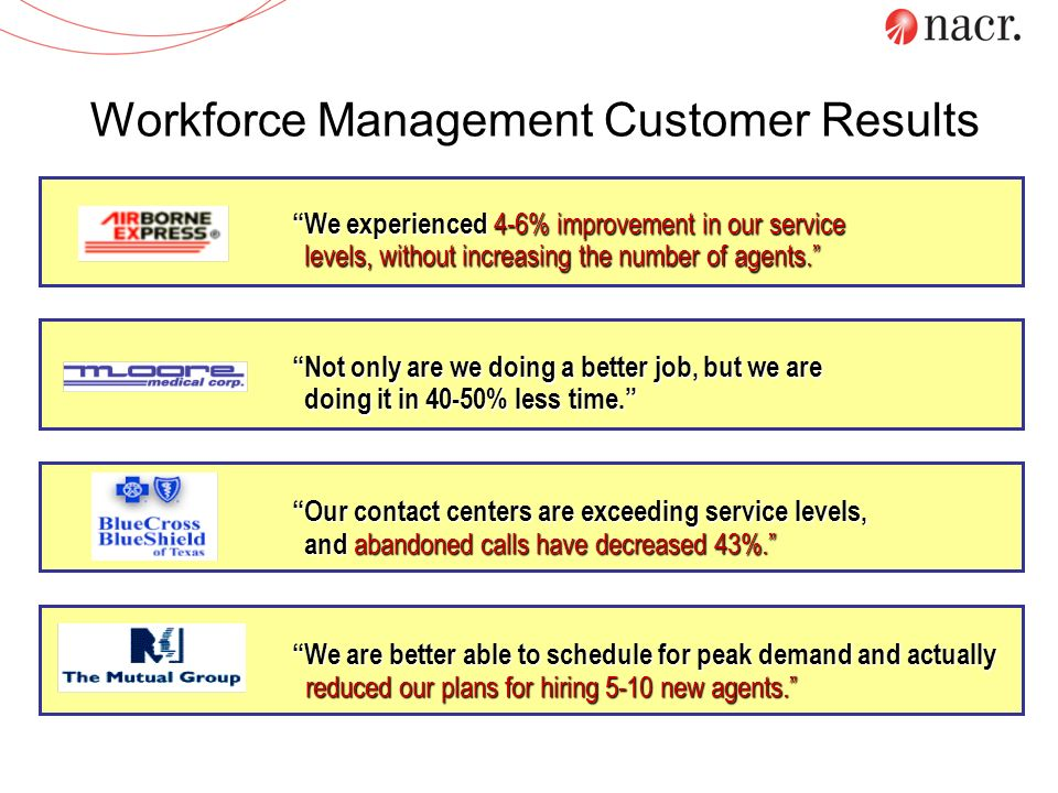 Workforce Management Customer Results