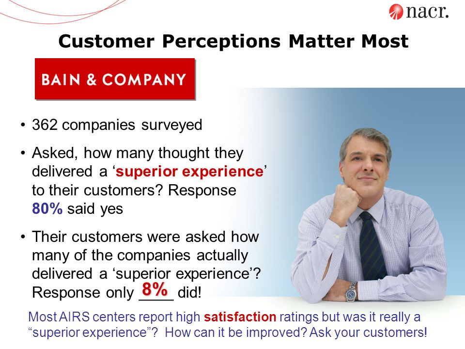 Customer Perceptions Matter Most