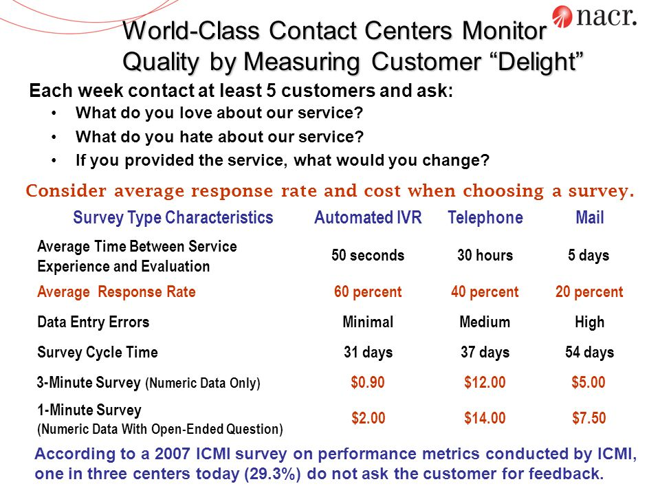 Consider average response rate and cost when choosing a survey.