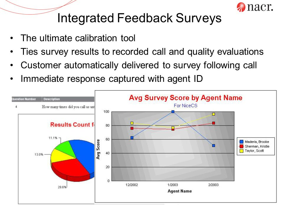 Integrated Feedback Surveys