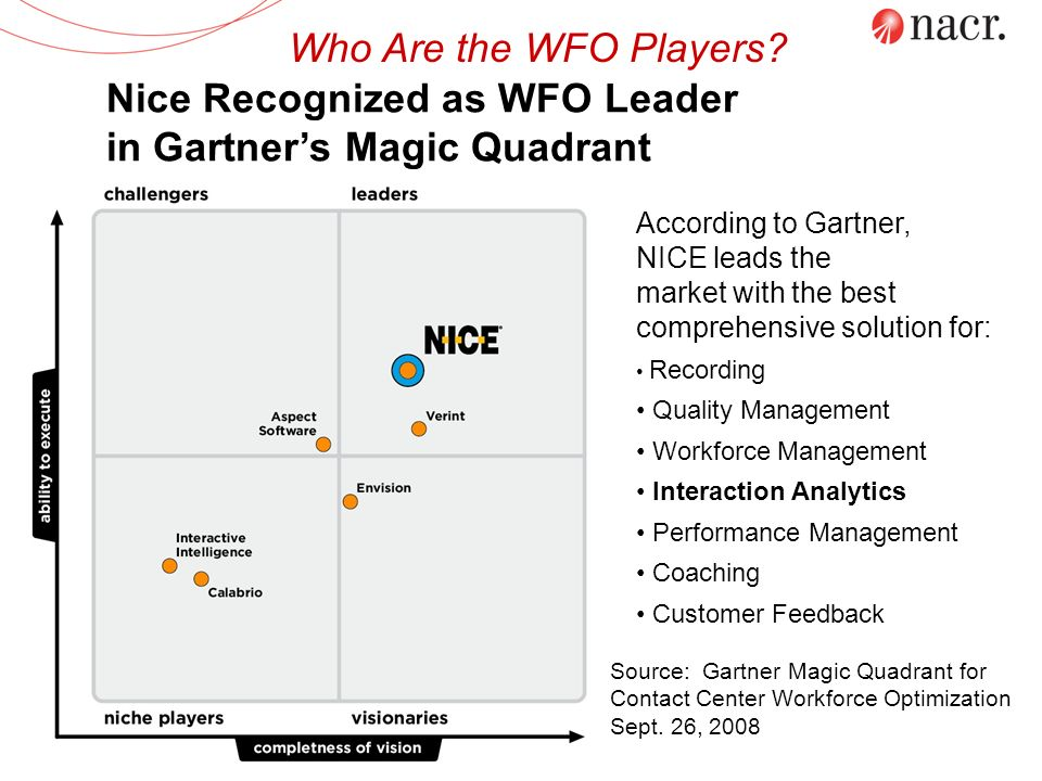 Nice Recognized as WFO Leader in Gartner's Magic Quadrant