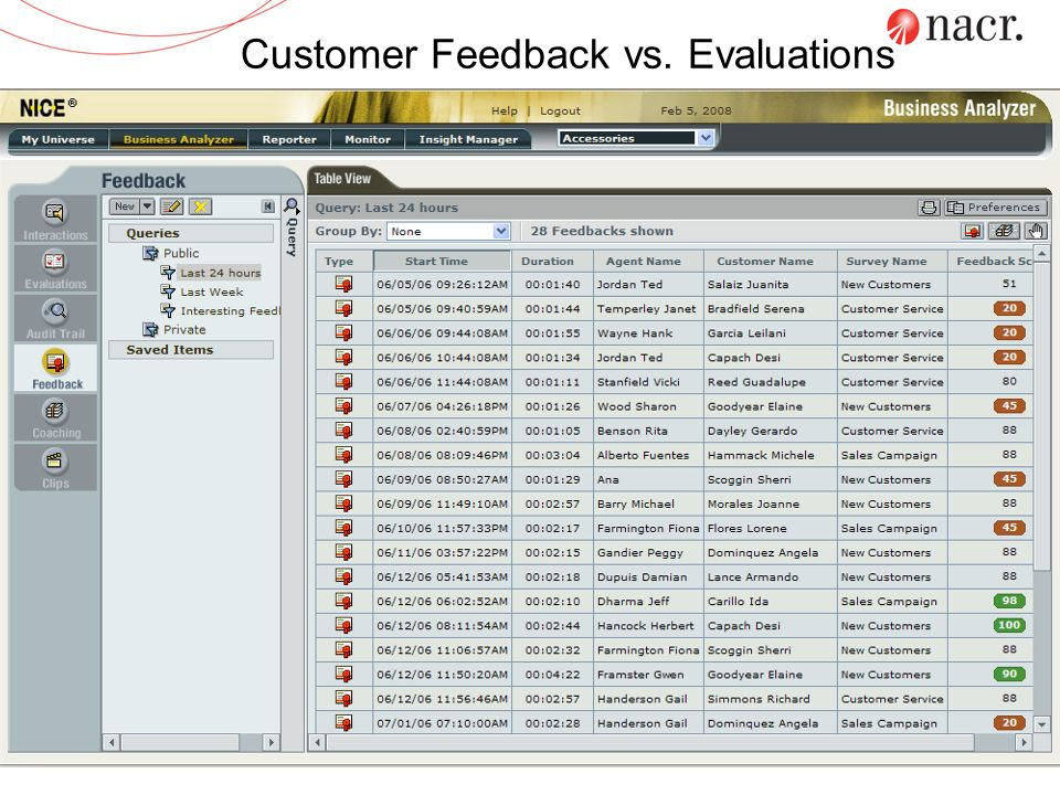 Customer Feedback vs. Evaluations